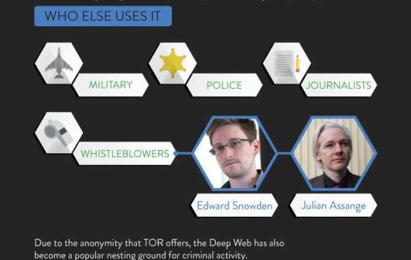 Everything You Need to Know on Tor & the Deep Web